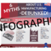 INFOGRAPHIC: 6 Myths About U.S. Manufacturing – Debunked!