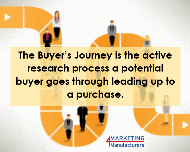 The Buyer's Journey