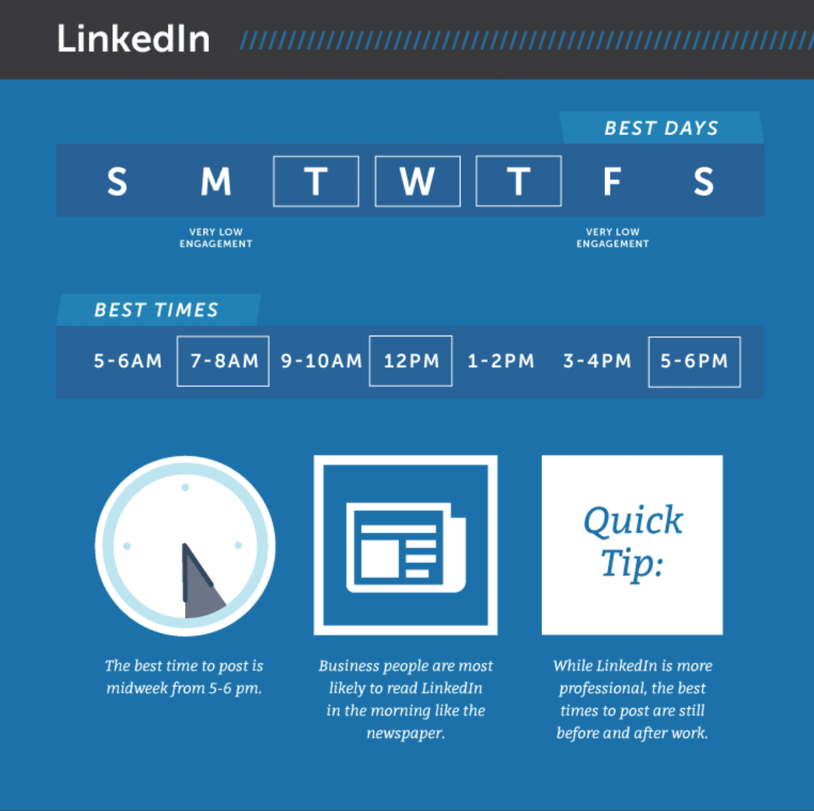 Scheduling post on LinkedIn social media