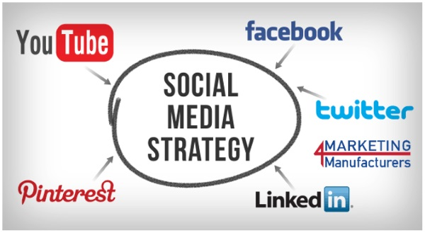 social media quick start guide for small manufacturers